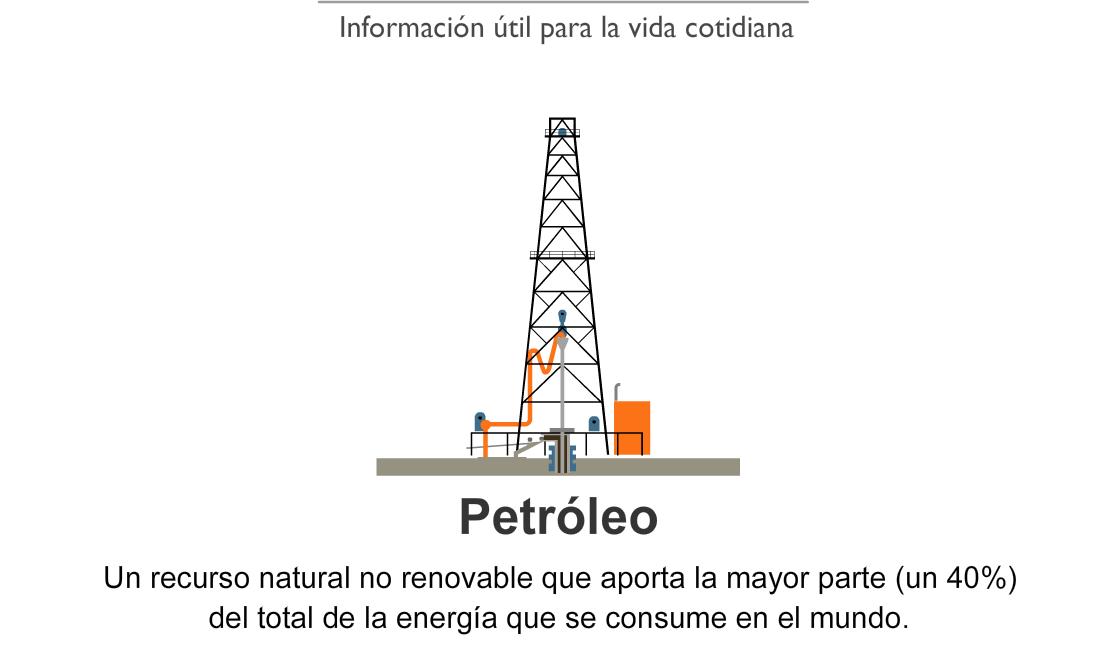 http://www.educarm.es/templates/portal/images/ficheros/primaria/1/secciones/7/contenidos/993/petroleo.swf