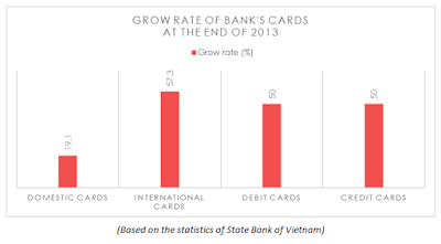 Based-on-the-statistics-of-State-Bank-of-VietNam