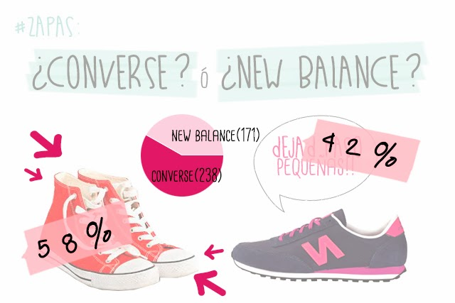 converse vs new balance hermanas bolena