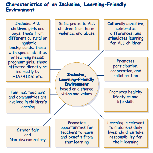 inclusive learning practices for children with