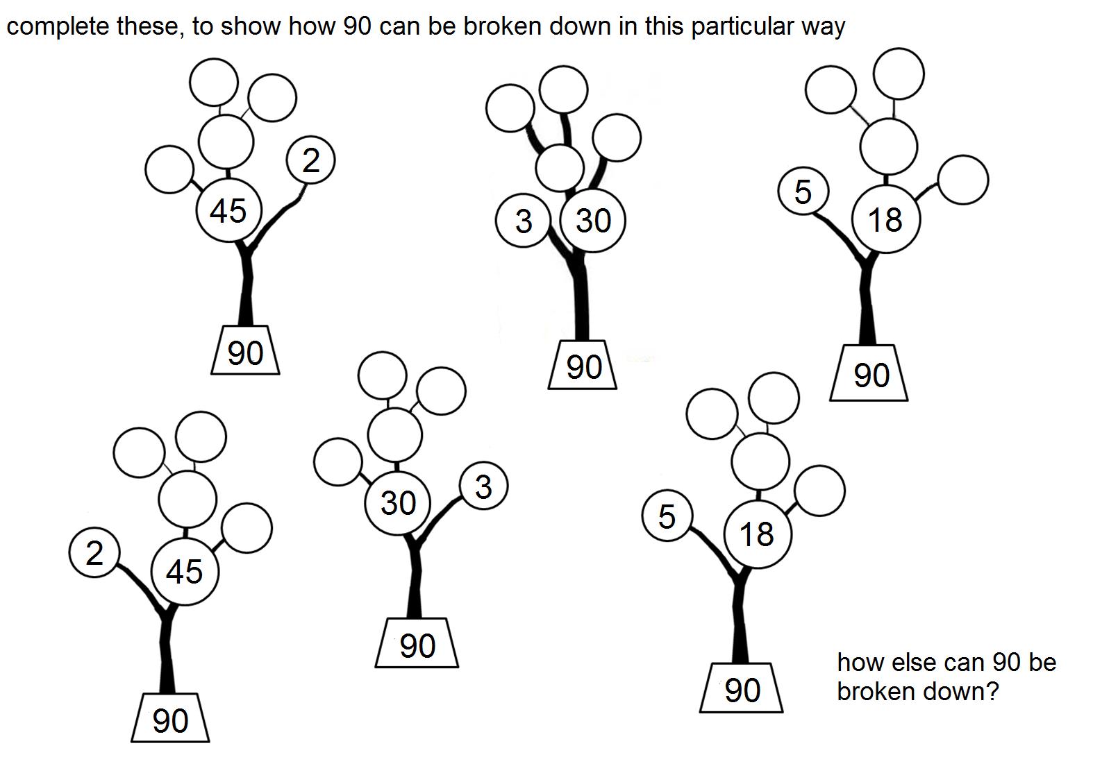 Factor Trees  Median Don Steward