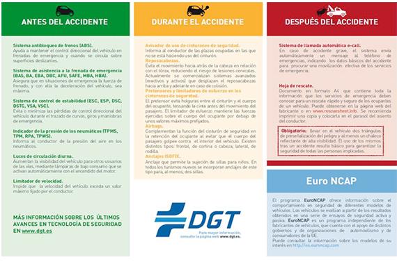Carta mantenimiento DGT