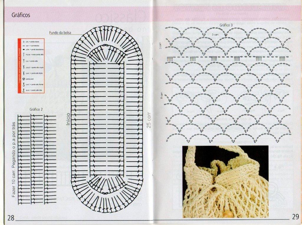 ... : Paso a paso: Bolso clásico al crochet super fácil con patrones