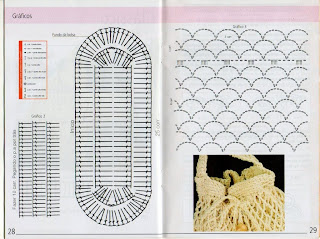 Bolso Clásico a Crochet Muy fácil Con Patrones