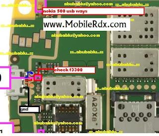 http://4.bp.blogspot.com/-P4BHur37Fvg/Txwbk8P88aI/AAAAAAAABIA/59xi7YEYaDk/s1600/usb-2.jpg