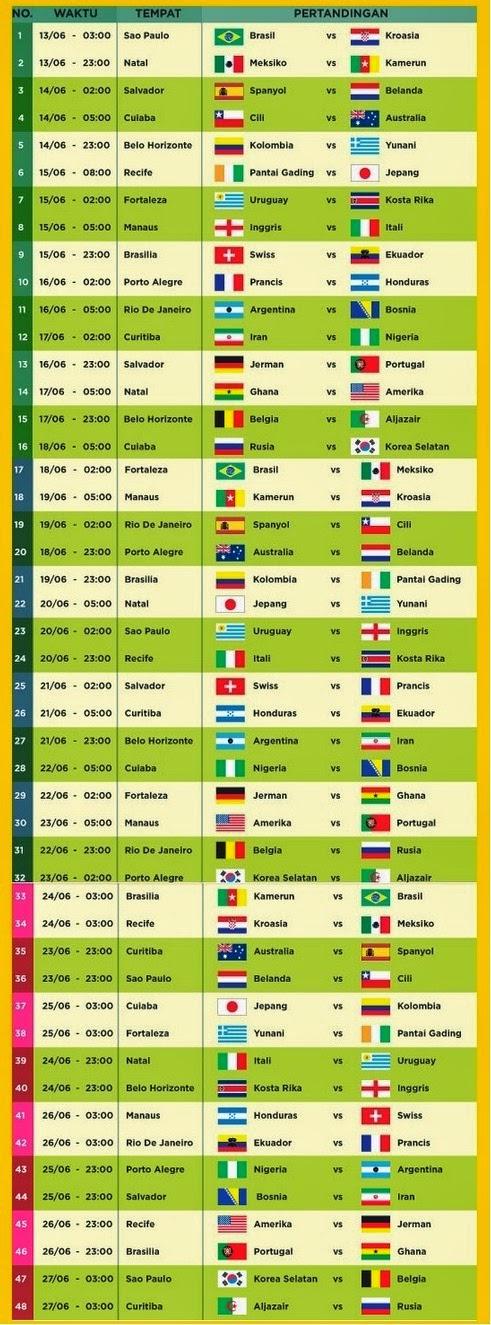 Jadwal Siaran Langsung Piala Dunia 2014