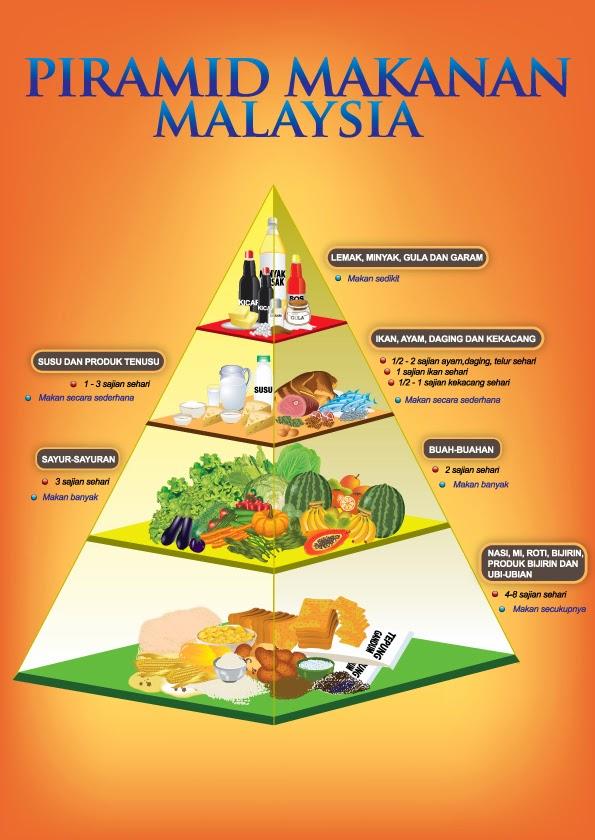 ar raudhah al hasib tadika yang berketurunan mulia menu