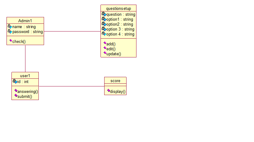 Information online quiz system sequence diagram ccuart Choice Image