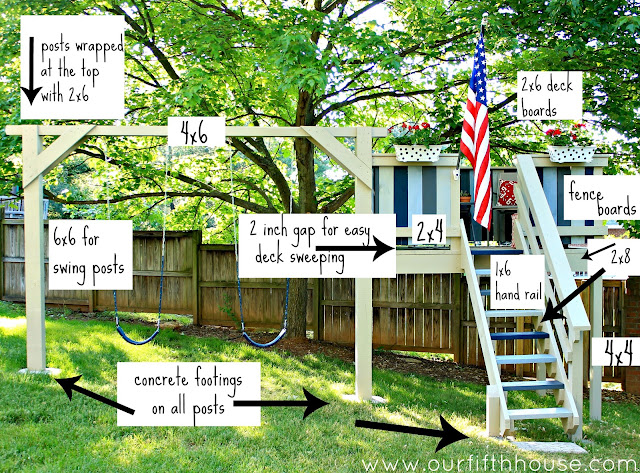 diy swing set and playhouse plans
