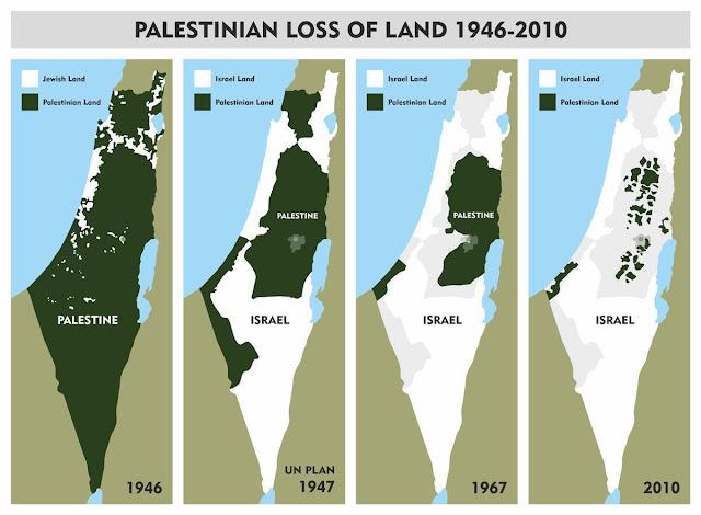 Mapa dos territórios palestinos ocupados de 1946 a 2010