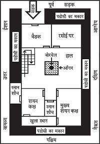 If-you-want-to-enjoy-the-new-flat-note-these-architectural-principles-जब नया फ्लैट लेना हो तो ध्यान रखें इन वास्तु सिद्धांतों को