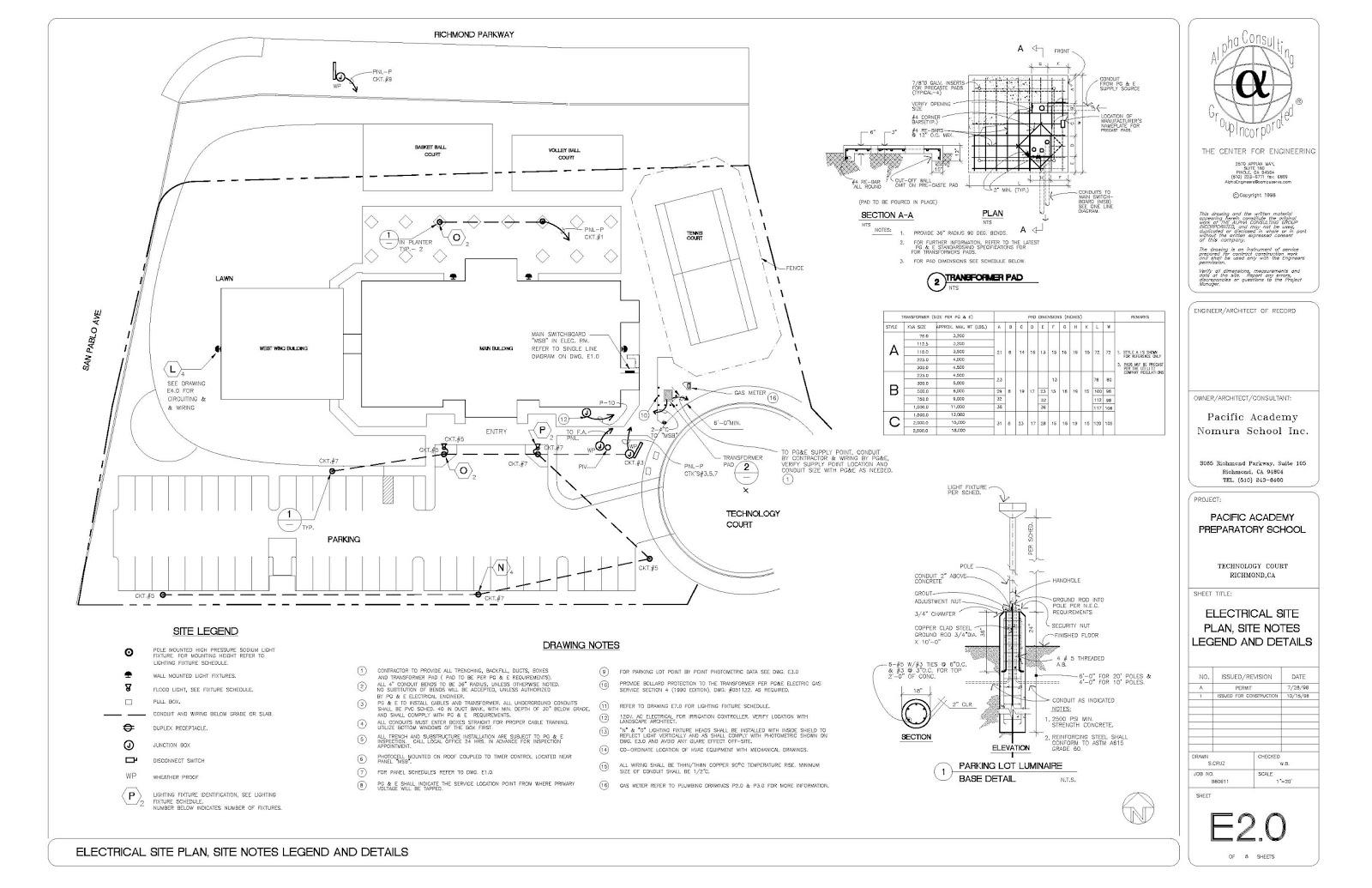 how to read rebar blueprints