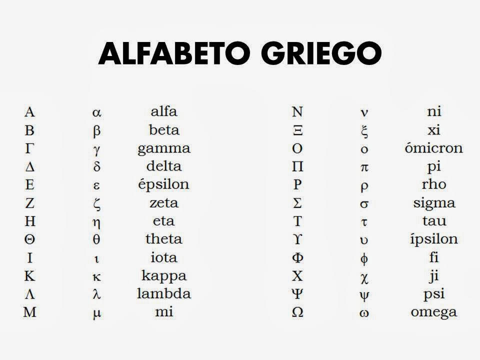 Mi profesor de matem ticas alfabeto griego for Como se escribe beta