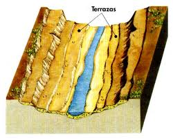 Un poco de mucho ctma terrazas fluviales for Terrazas fluviales