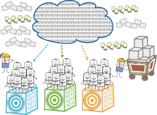 Efficient customer segmentation
