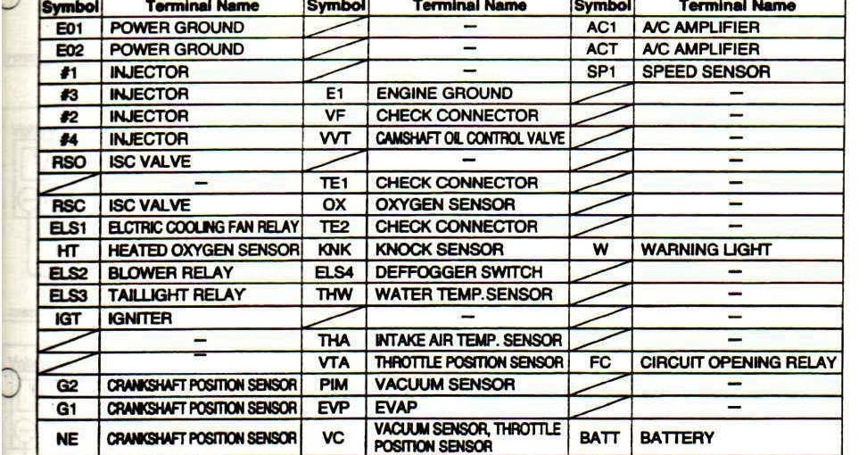 ix ecu pinouts wiring diagram mitsubishi lancer evolution 2006 mitsubishi lancer radio wiring diagram 2006 mitsubishi lancer radio wiring diagram 2006 mitsubishi lancer radio wiring diagram 2006 mitsubishi lancer radio wiring diagram
