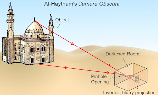 konsep kamera obscura