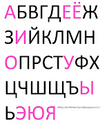 How  to learn the Russian alphabet
