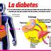 Diabetes, la enfermedad más letal en México
