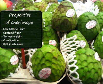 10 Health Benefits of Cherimoya