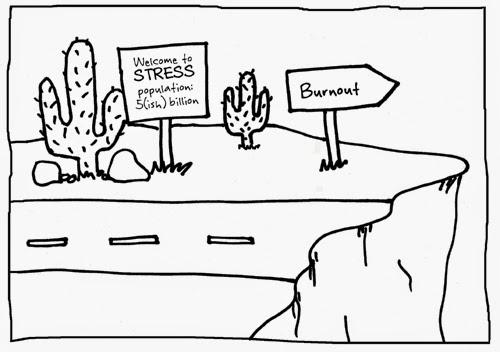 Синдром эмоционального выгорания (burnout) - тяжёлая форма стресса у представителей социальных профессий
