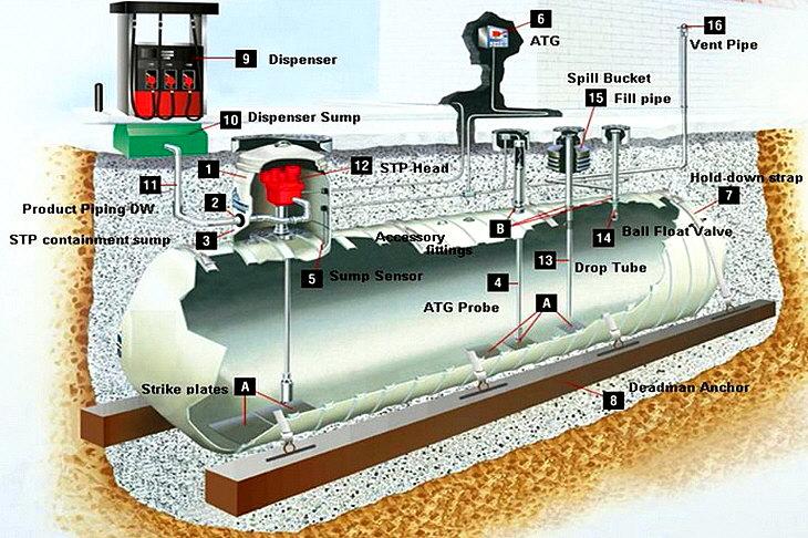 世界の貯蔵タンク事故情報 8月 2015