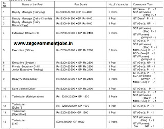 aavin cuddalore villupuram district recruitments www.tngovernmentjobs.in
