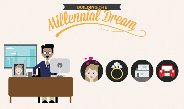 Image: Building the Millennial Dream