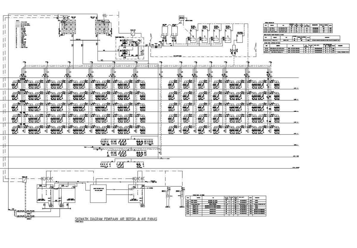 mep mekanikal elektrikal plambing  diagram skematik pemipaan air    diagram skematik pemipaan air bersih dan air panas   diagram skematik instalasi pemipaan air bersih dan air panas   cold water and hot water schematic