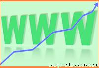 Sites para fazer divulgação grátis de blogs[ilustrativa]