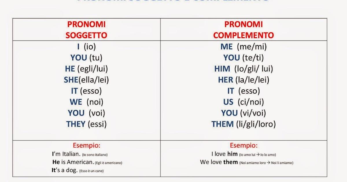 Mappe dsa un aiuto alla dislessia pronomi personali for Complemento d arredo in inglese
