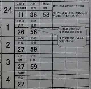 都営地下鉄三田線 目黒行き(大晦日終夜運転)