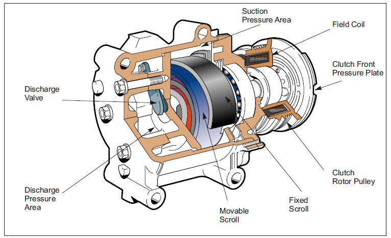 S on Rotary Engine Exploded View