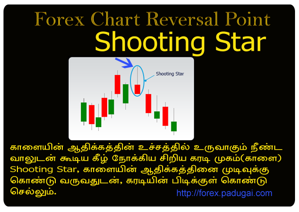 Tamil forex ebooks free download