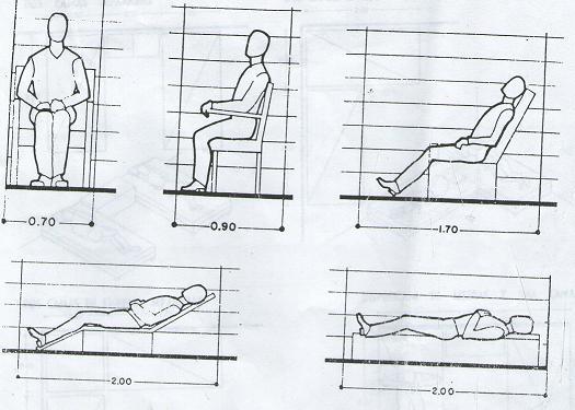 Dibujo arquitectonico ergonom a y antropometr a for Antropometria y ergonomia