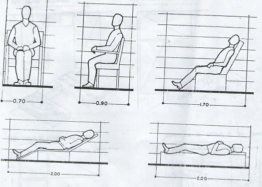 dibujo arquitectonico ergonom a y antropometr a