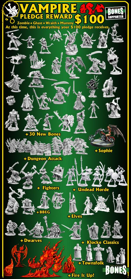 Reaper Bones Kickstarter Campaign Current Vampire Level