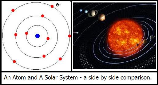 solar system models comparisons - photo #45