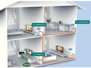 rete elettrica internet