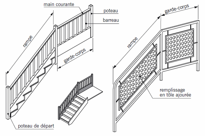 Escaliers cours et exercices for Passerelle definition