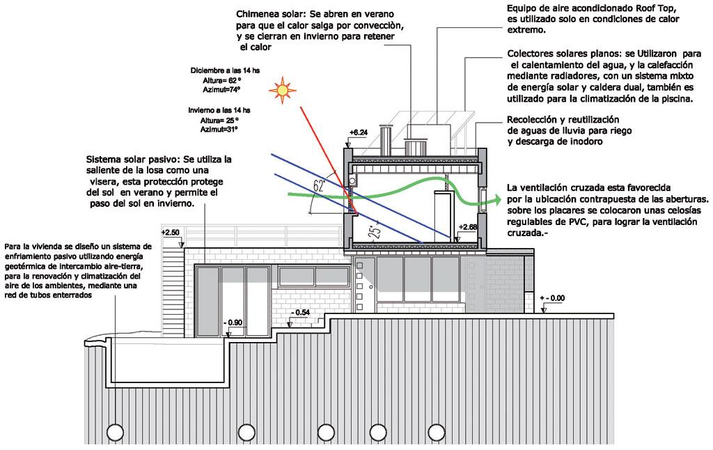B t arquitectura casa sustentable estudio b t 3 premio - Arquitectura bioclimatica ejemplos ...