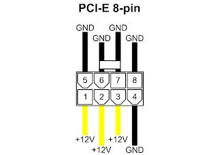 Wtyczka PCI-E 8-pin