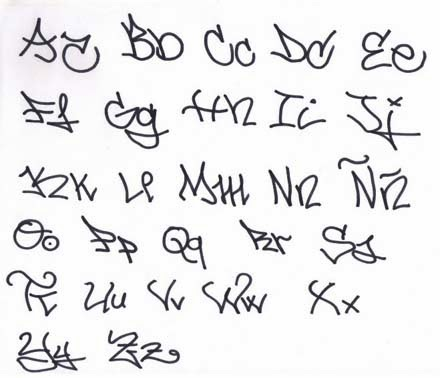 Fancy handwriting alphabet hand writing Handwriting calligraphy
