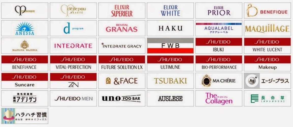 Voy a empezar por el grupo Shiseido que es una de las empresas que mas submarcas y diferentes lineas posee en asia.