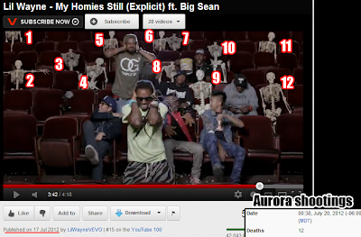 Lil Wayne Illuminati conspiracy
