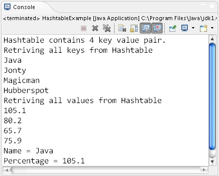 How To Use Hashtable In Java With Example Learn Java By Examples