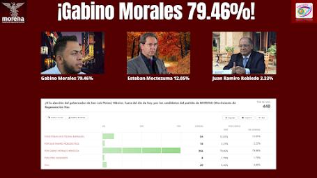 JUEVES, 26 DE MARZO DE 2020 ¡GABINO MORALES MENDOZA 79.46%!