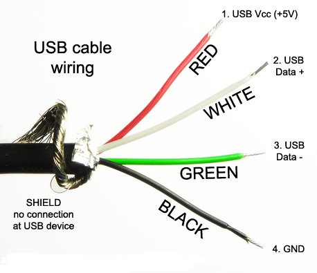 wt6ha usb 2 0 wiring diagram usb female wiring \u2022 edmiracle co aiphone td-6h wiring diagram at nearapp.co