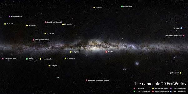 Ayo Bantu IAU Beri Nama 20 Objek Langit di Luar Tata Surya