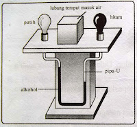 termoskop
